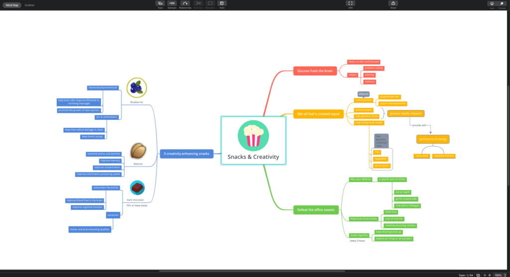 XMind example, mind mapping software comparison, mindmaps.com