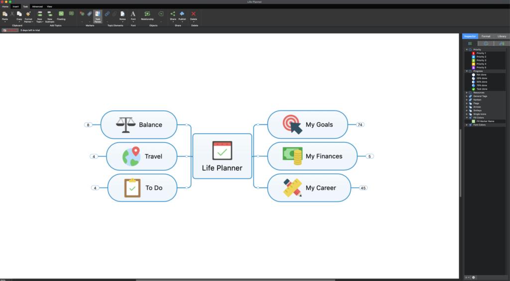 MindManager example, mind mapping software comparison, mindmaps.com