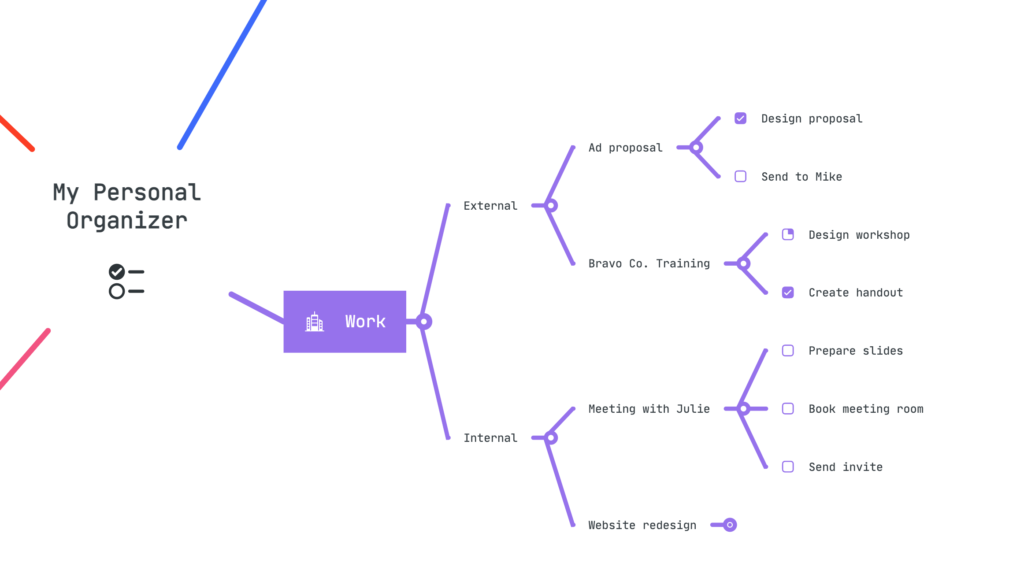 """Mind map featuring a central node """"My Personal Organizer"""" and is zoomed in on Work parent topic."""